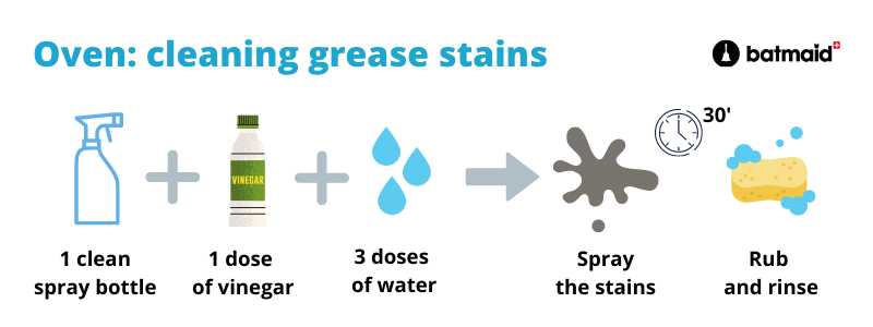 clean-burnt-grease-stains